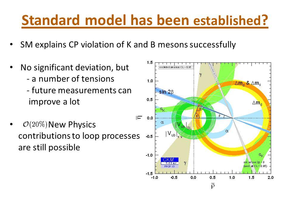 Standard model has been established