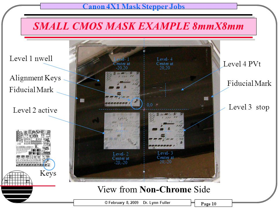 SMALL CMOS MASK EXAMPLE 8mmX8mm