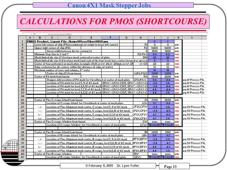 CALCULATIONS FOR PMOS (SHORTCOURSE)
