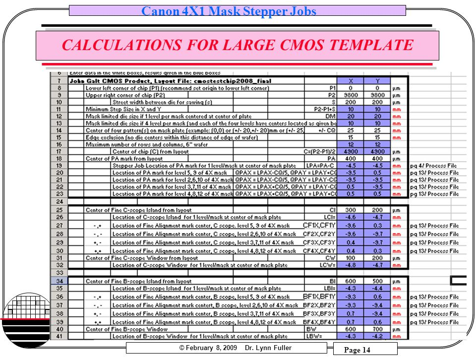 CALCULATIONS FOR LARGE CMOS TEMPLATE