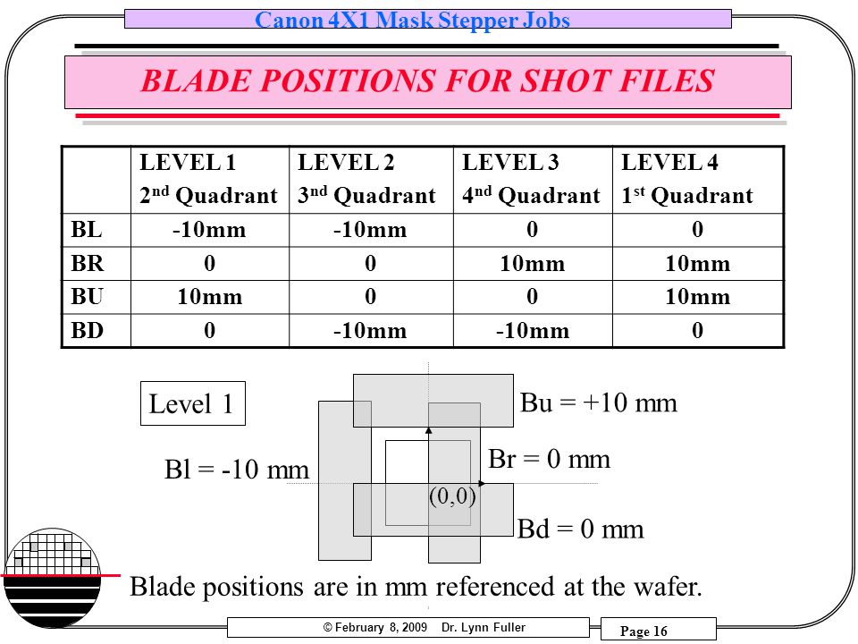 BLADE POSITIONS FOR SHOT FILES