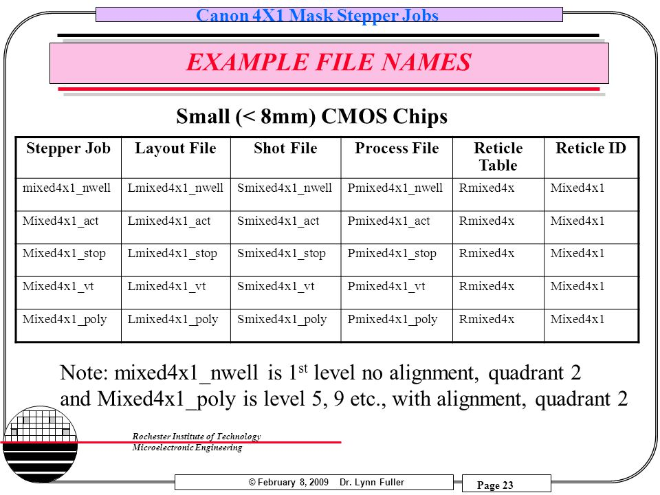 EXAMPLE FILE NAMES Small (< 8mm) CMOS Chips