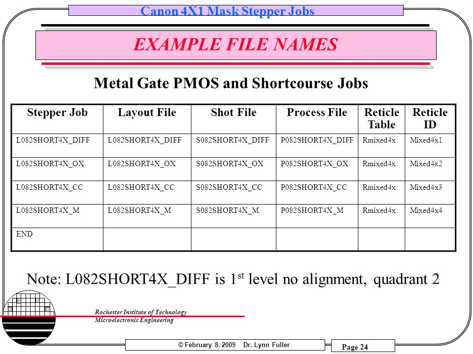 EXAMPLE FILE NAMES Metal Gate PMOS and Shortcourse Jobs