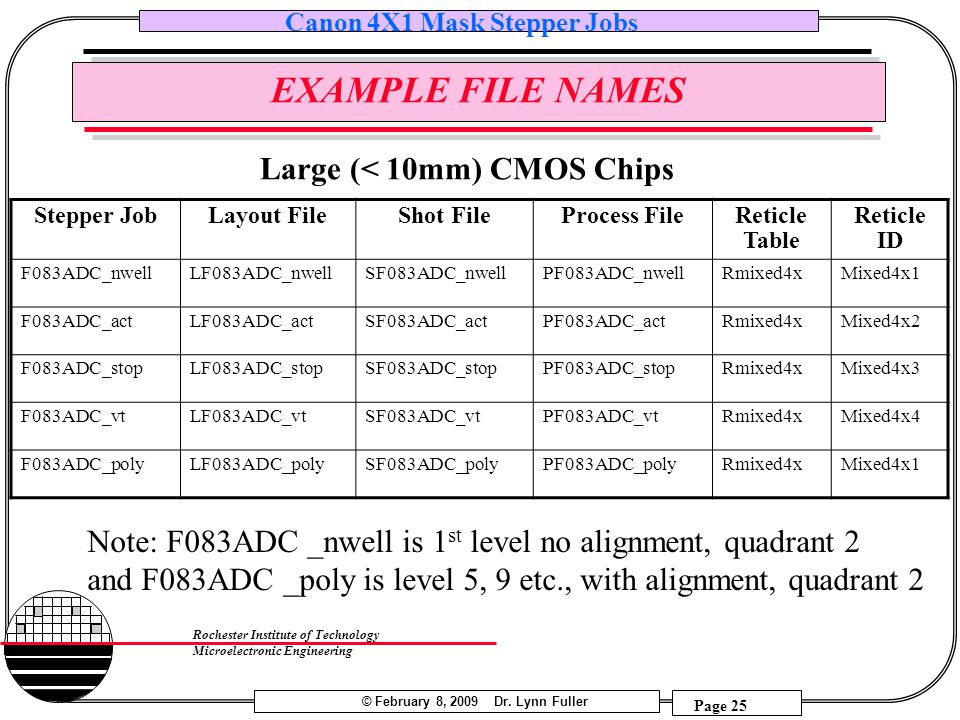 EXAMPLE FILE NAMES Large (< 10mm) CMOS Chips