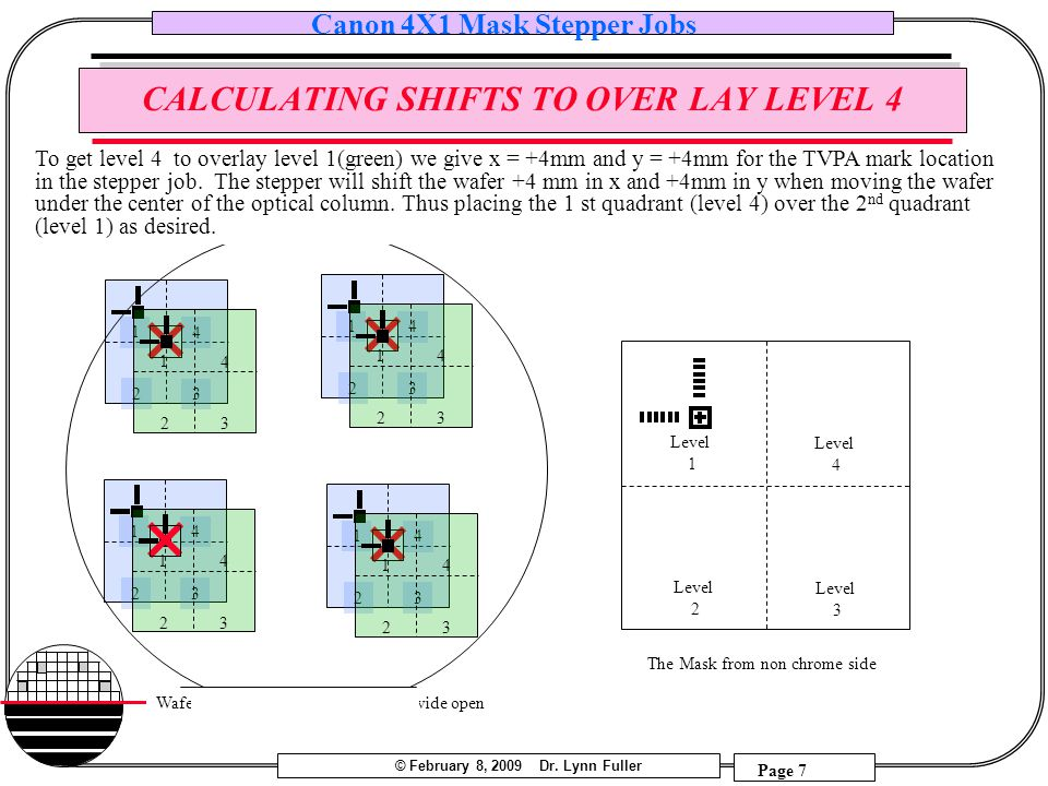 CALCULATING SHIFTS TO OVER LAY LEVEL 4