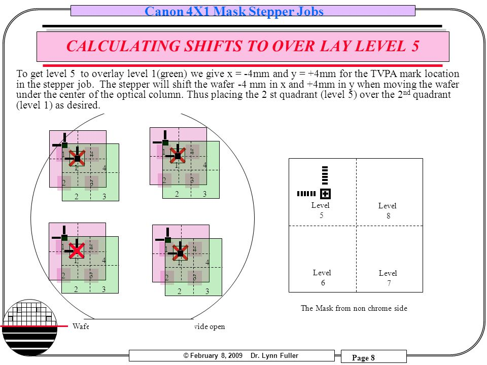 CALCULATING SHIFTS TO OVER LAY LEVEL 5