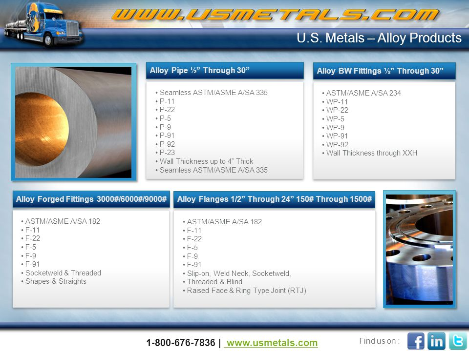 U.S. Metals – Alloy Products