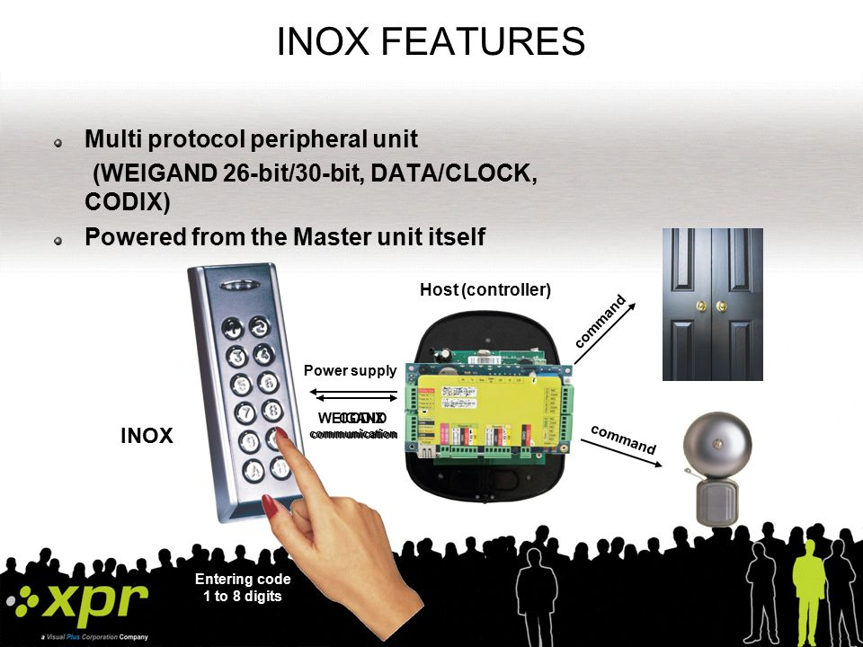 INOX FEATURES Multi protocol peripheral unit