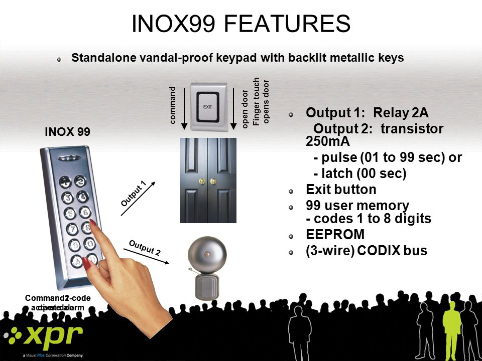 INOX99 FEATURES Output 1: Relay 2A Output 2: transistor 250mA