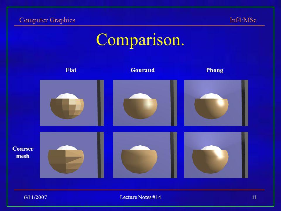 Comparison. Flat Gouraud Phong Coarser mesh 6/11/2007