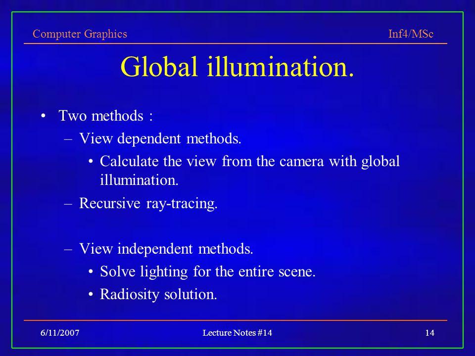 Global illumination. Two methods : View dependent methods.