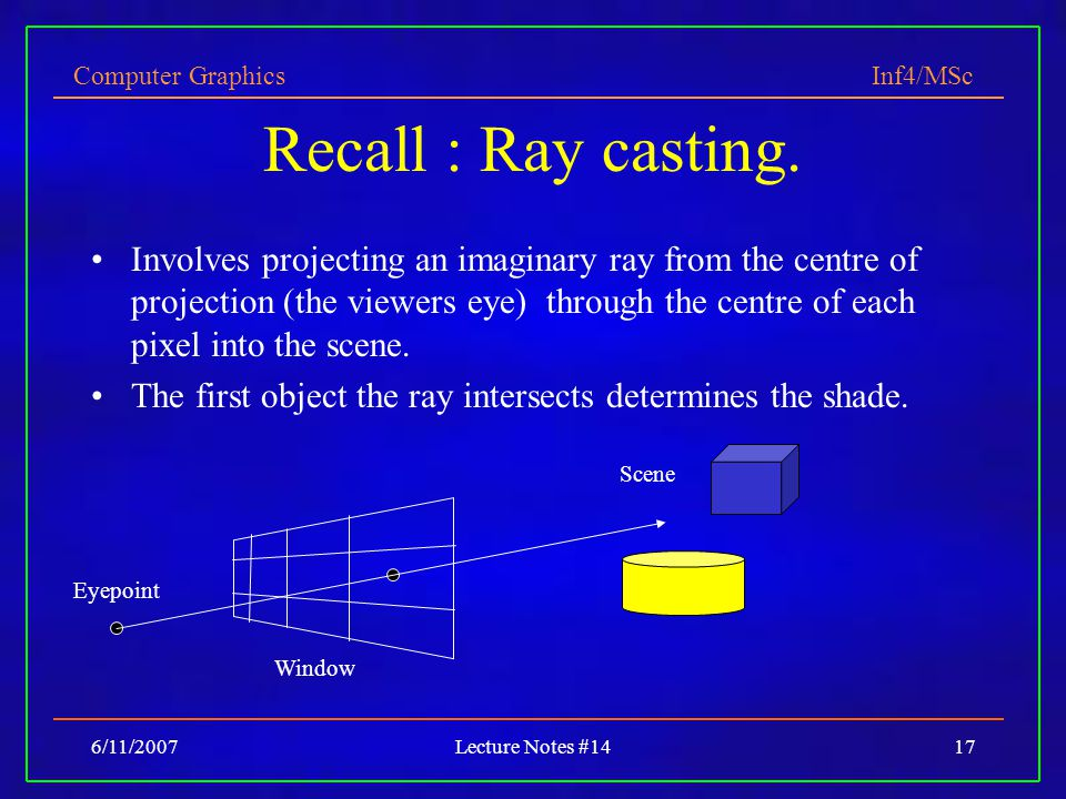 Recall : Ray casting.