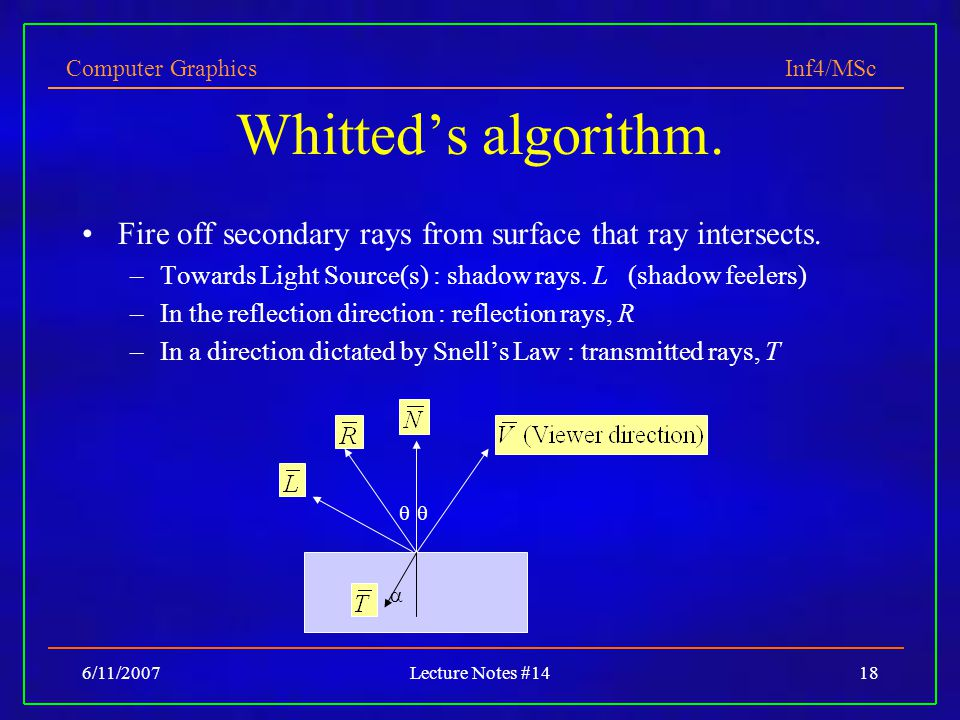 Whitted's algorithm. Fire off secondary rays from surface that ray intersects. Towards Light Source(s) : shadow rays. L (shadow feelers)