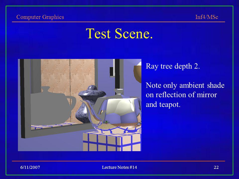 Test Scene. Ray tree depth 2.