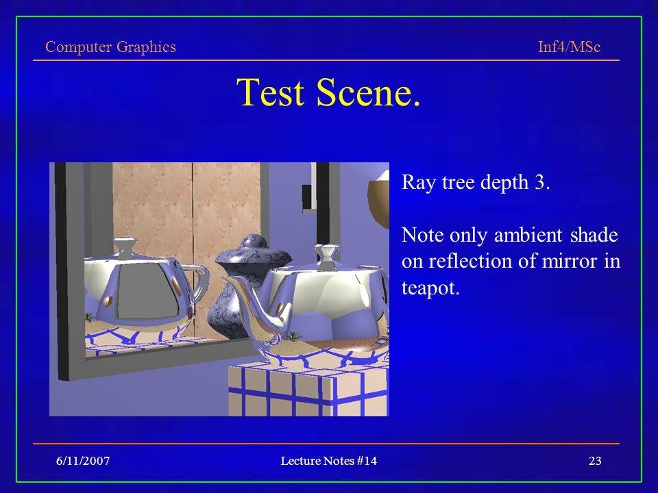 Test Scene. Ray tree depth 3.
