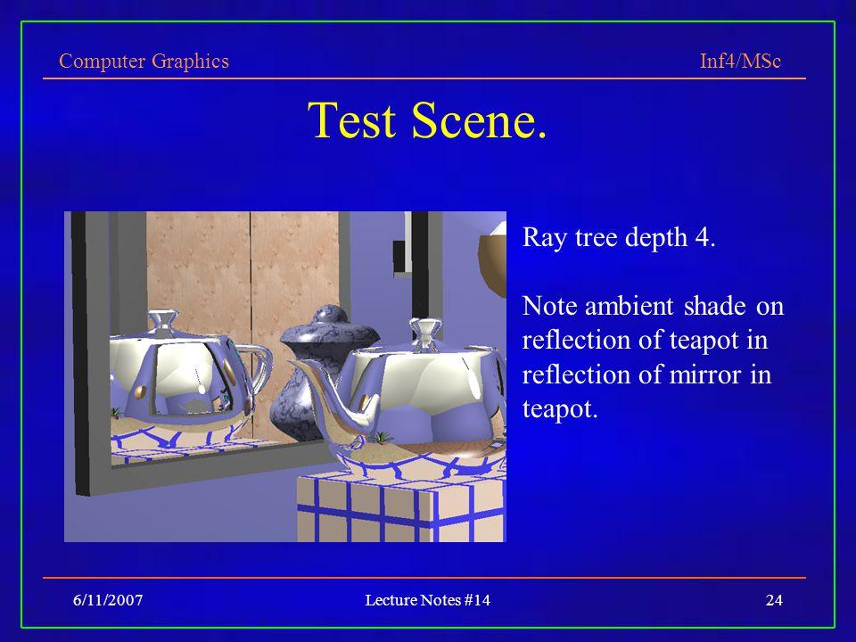 Test Scene. Ray tree depth 4.