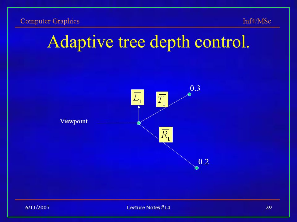 Adaptive tree depth control.