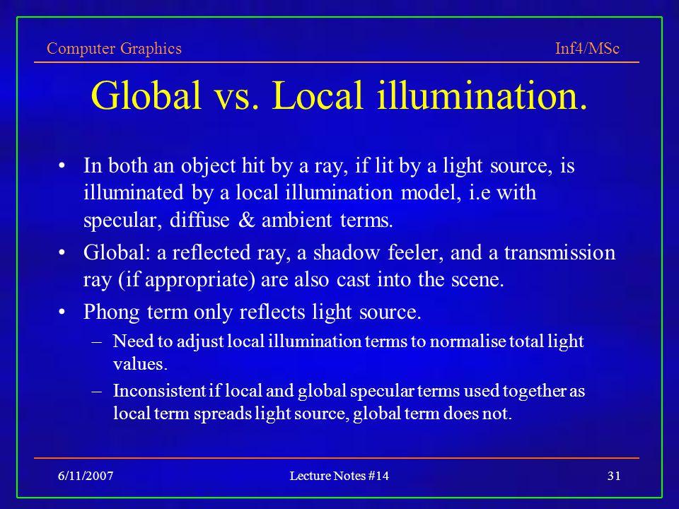 Global vs. Local illumination.