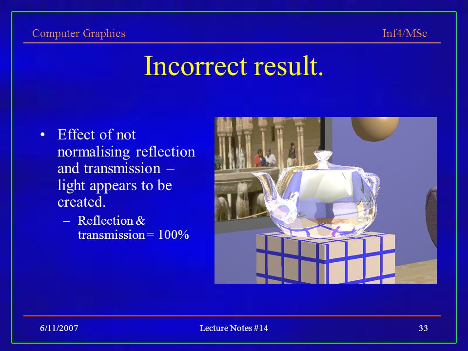 Incorrect result. Effect of not normalising reflection and transmission – light appears to be created.