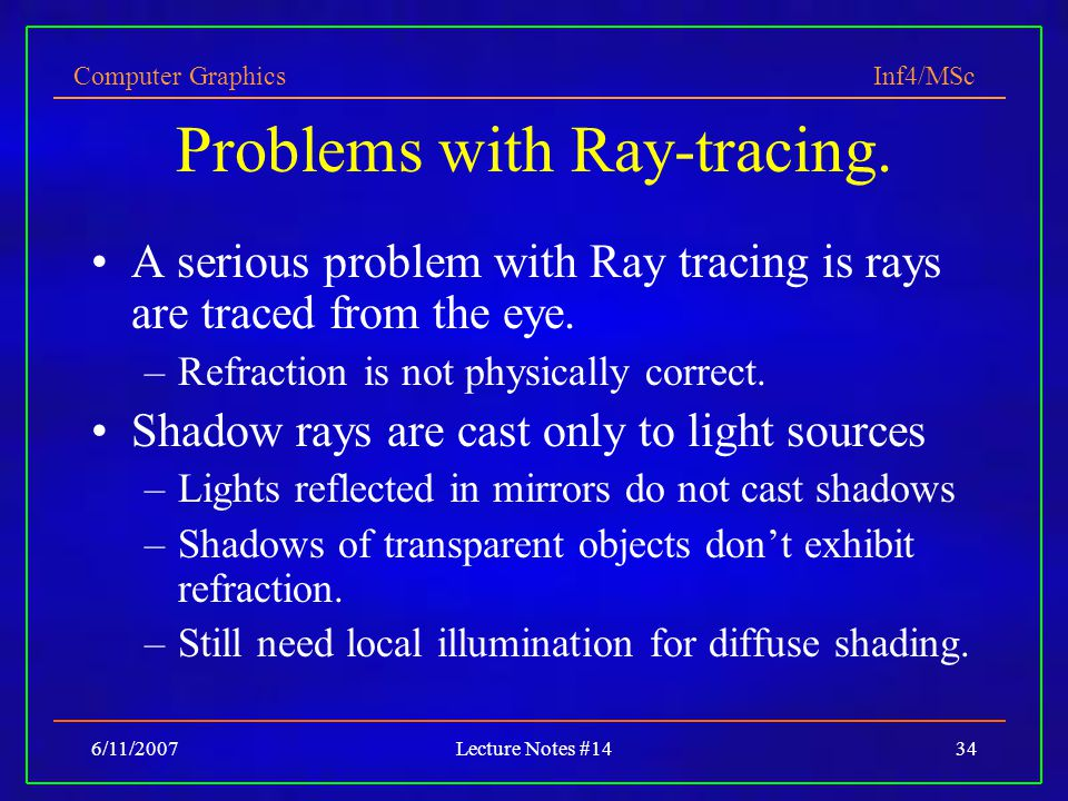 Problems with Ray-tracing.