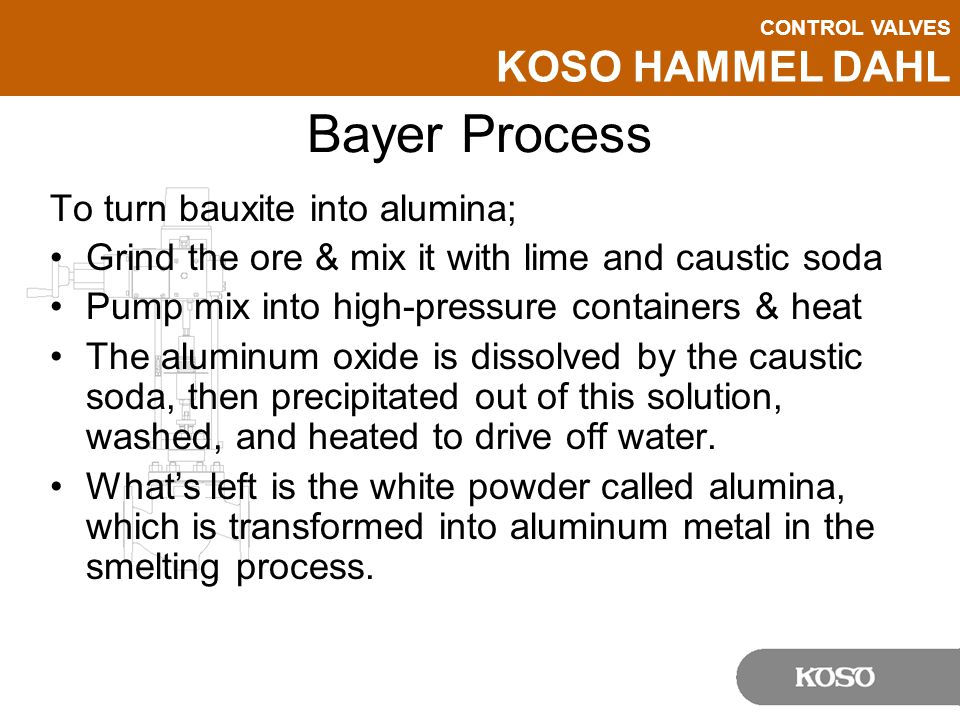 Bayer Process To turn bauxite into alumina;