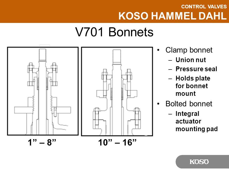 V701 Bonnets 1 – 8 10 – 16 Clamp bonnet Bolted bonnet Union nut