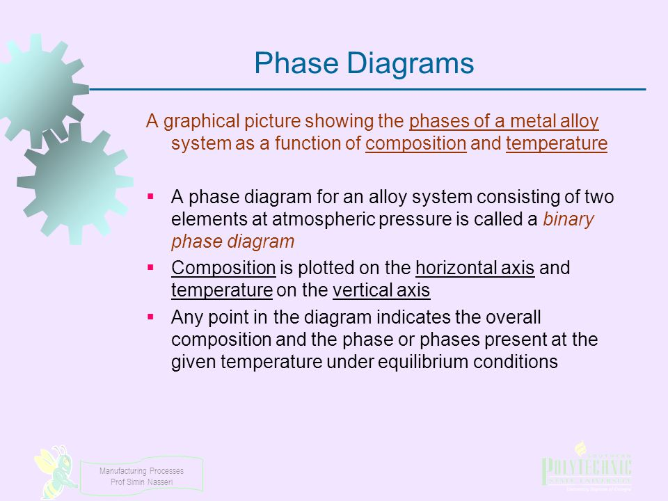 Phase Diagrams A graphical picture showing the phases of a metal alloy system as a function of composition and temperature.