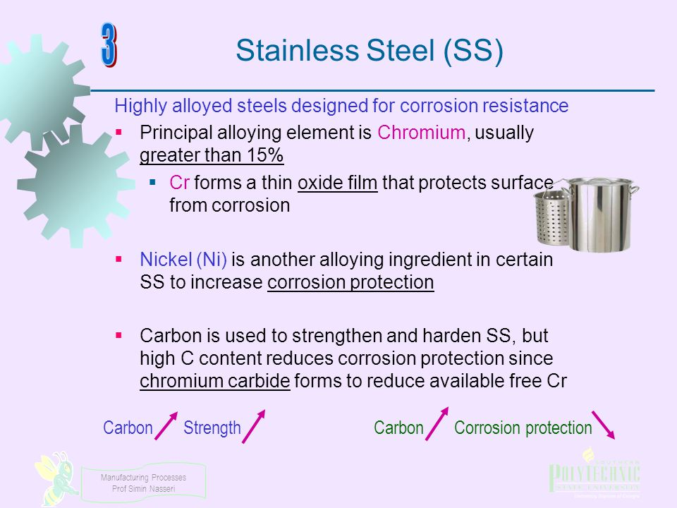 Carbon Strength Carbon Corrosion protection