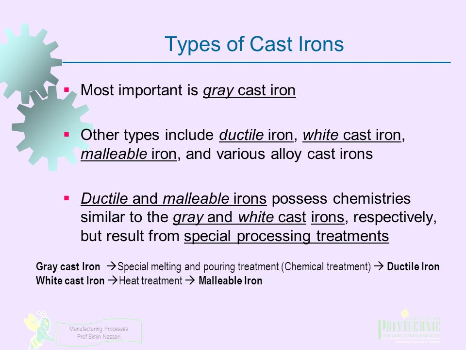 Types of Cast Irons Most important is gray cast iron