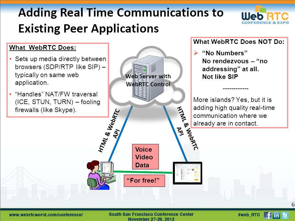 What WebRTC Does NOT Do: