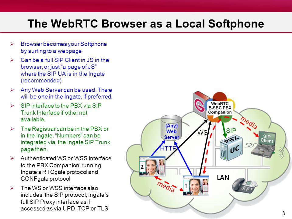 The WebRTC Browser as a Local Softphone