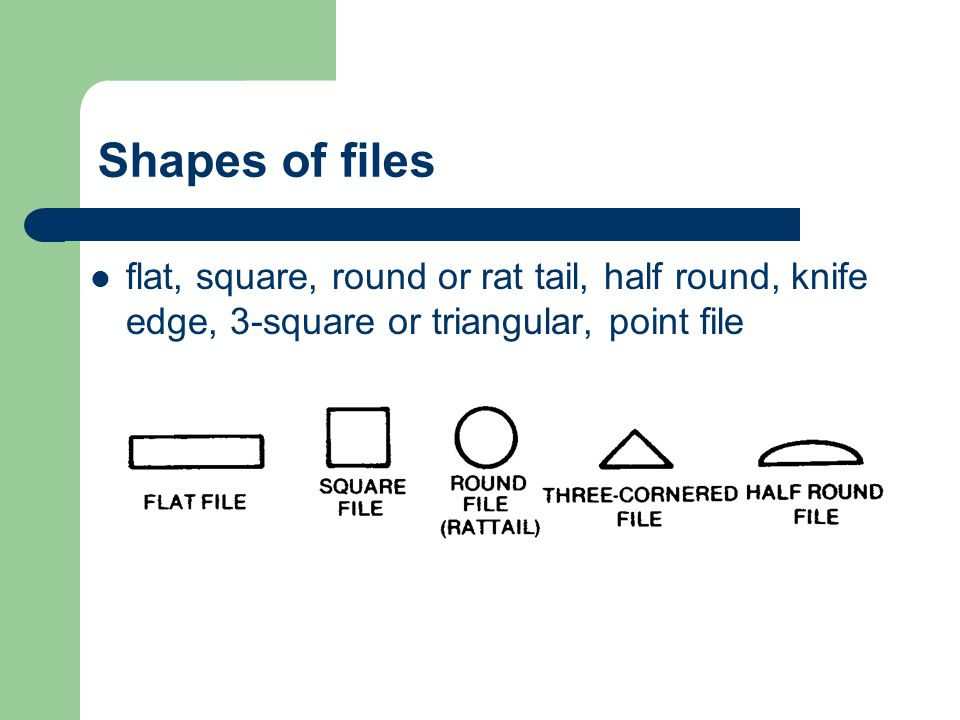 Shapes of files flat, square, round or rat tail, half round, knife edge, 3-square or triangular, point file.