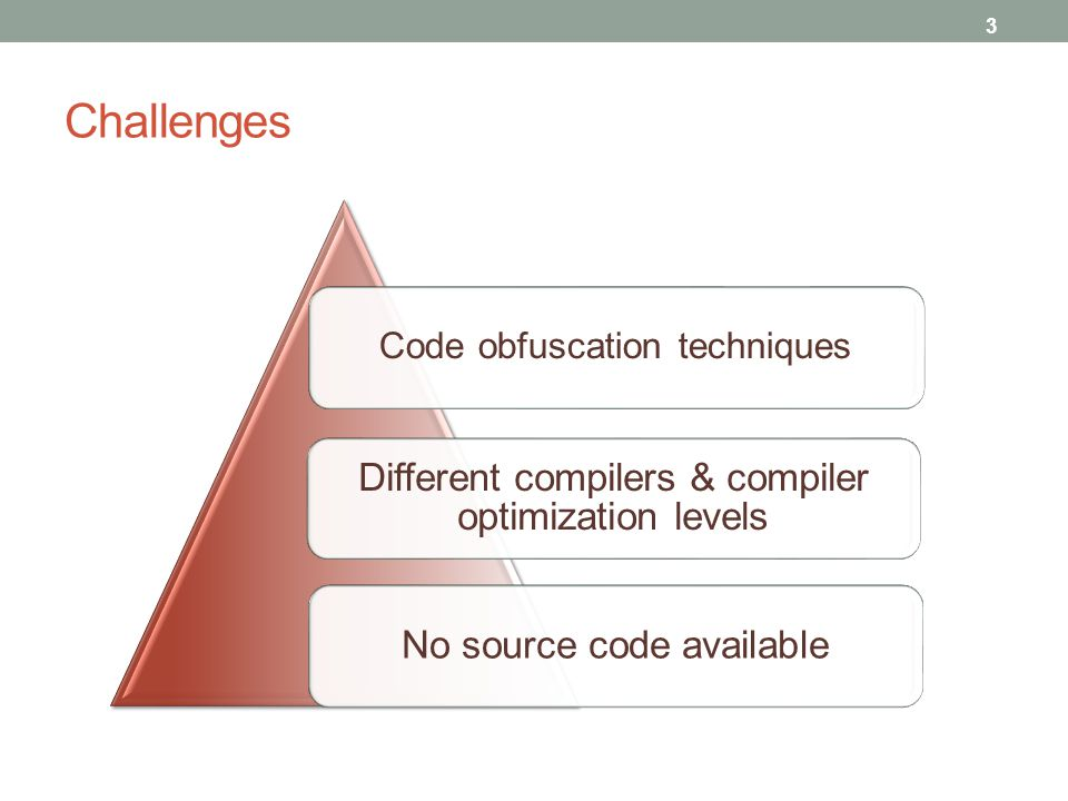 Challenges Code obfuscation techniques