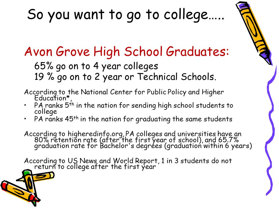 So you want to go to college…..