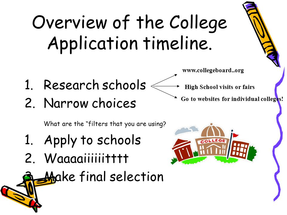 Overview of the College Application timeline.