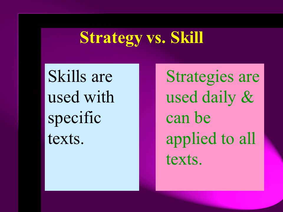 Strategy vs. Skill Skills are used with specific texts.
