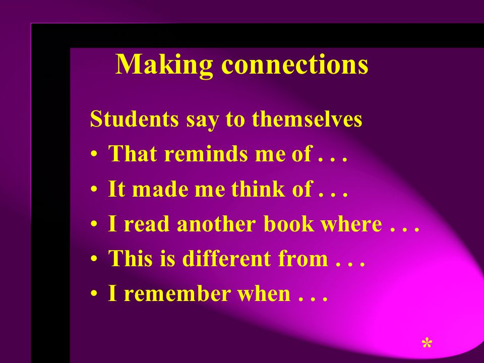 Making connections * Students say to themselves