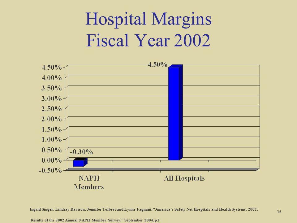 Hospital Margins Fiscal Year 2002