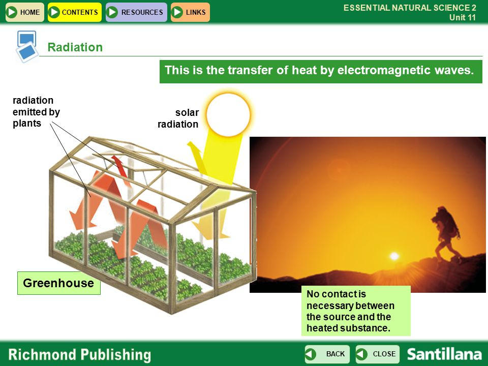 This is the transfer of heat by electromagnetic waves.