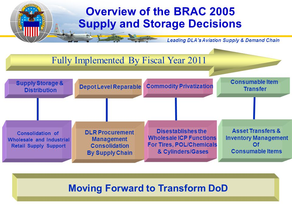 Overview of the BRAC 2005 Supply and Storage Decisions