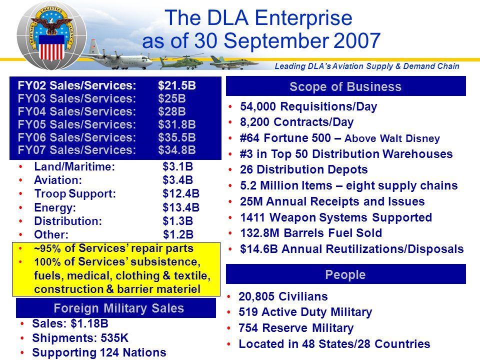 The DLA Enterprise as of 30 September 2007