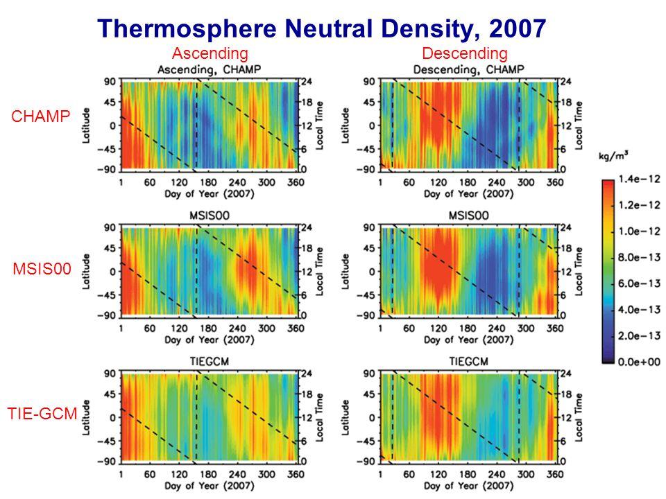 Thermosphere Neutral Density, 2007
