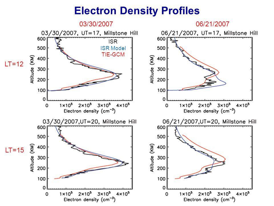 Electron Density Profiles