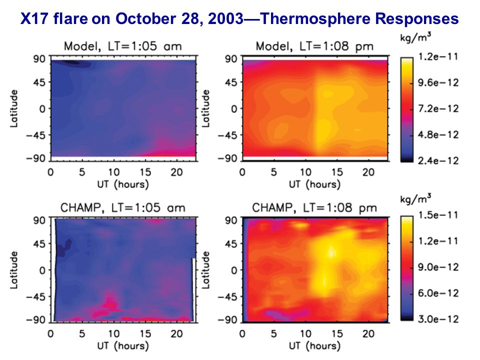 X17 flare on October 28, 2003—Thermosphere Responses