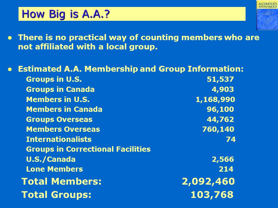 How Big is A.A. Total Members: 2,092,460 Total Groups: 103,768