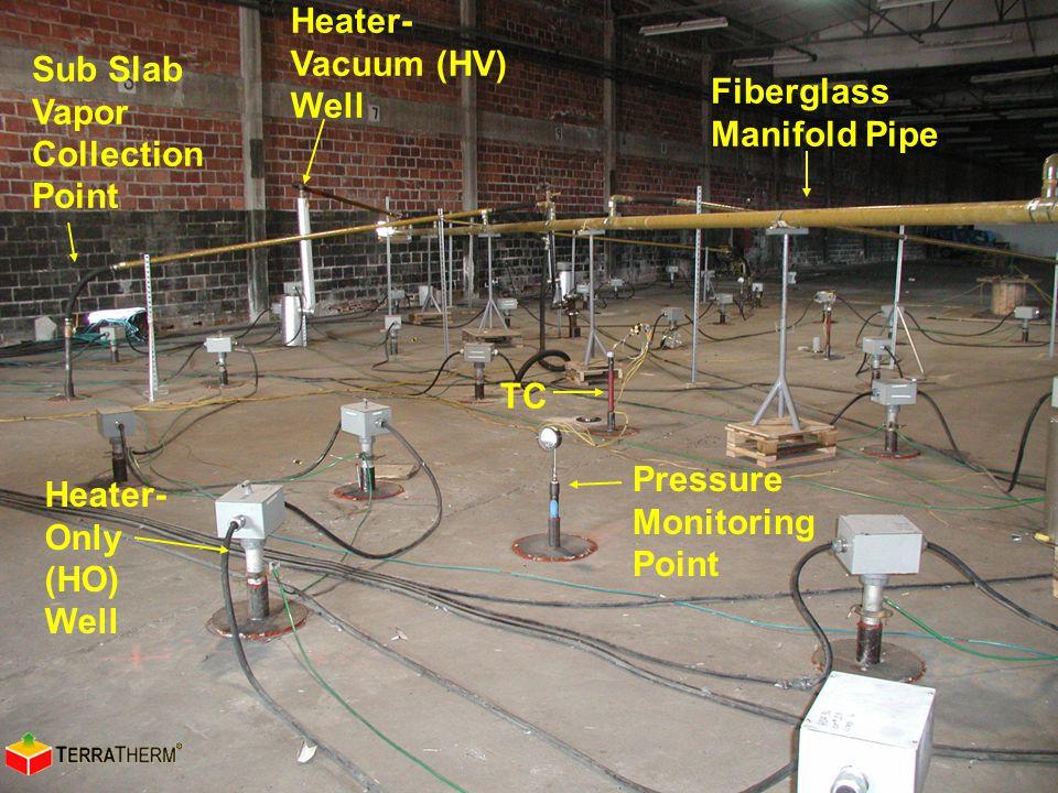 Heater-Vacuum (HV) Well
