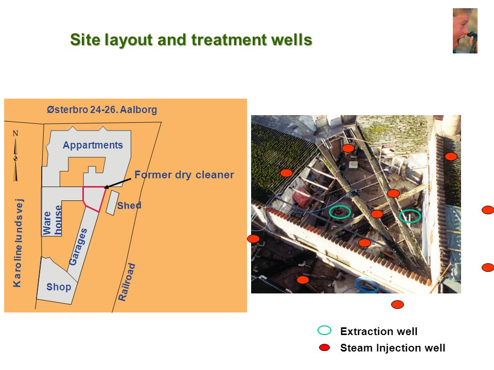 Site layout and treatment wells