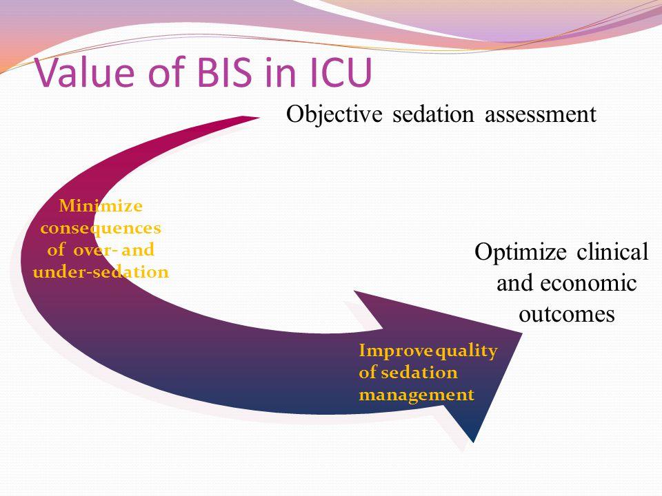 Objective sedation assessment
