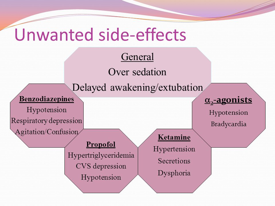 Unwanted side-effects