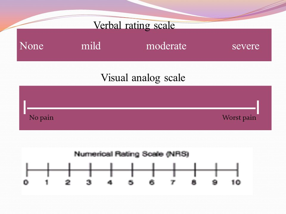 І─────────────────І Verbal rating scale None mild moderate severe